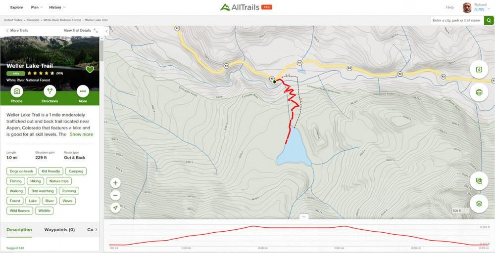 AllTrails | Weller Lake Trail
